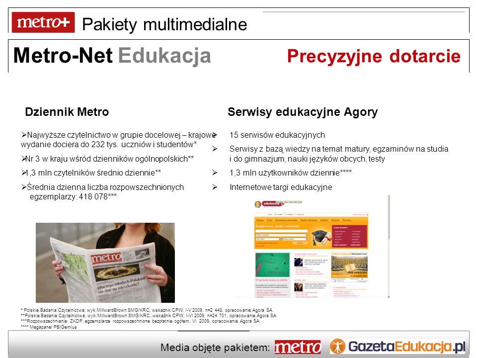 Pakiety multimedialne Metro-Net Edukacja Media objęte pakietem: największa sieć bezpłatnej dystrybucji dotarcie do aktywnych odbiorców w kluczowym momencie w drodze do szkoły, do pracy sprzyjający content redakcyjny w jakościowym dzienniku wysoki zasięg, najniższy koszt dotarcia Dziennik wielkomiejski Unikalne połączenie dwóch kanałów reklamy atrakcyjna grupa docelowa precyzyjne targetowanie reklama internetowa pojawia się w otoczeniu informacji, których szukają użytkownicy precyzyjny podział na 15 serwisów o unikalnej tematyce Serwisy edukacyjne Zalety pakietu