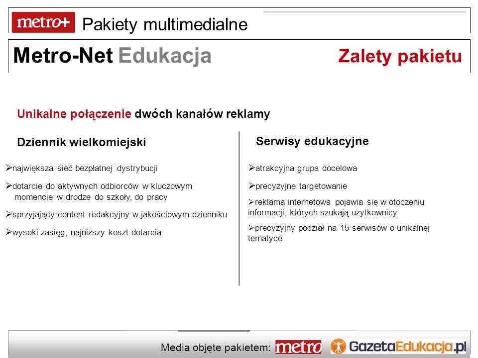 Pakiety multimedialne Metro-Net Edukacja Media objęte pakietem: Dotarcie pakietu 18 miast dystrybucji METRA 15 serwisów edukacyjnych Agory