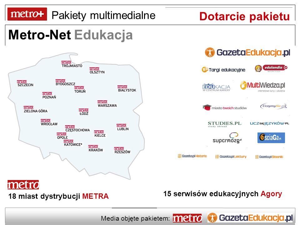 Pakiety multimedialne Metro-Net Edukacja Media objęte pakietem: Ogólnopolskie wydanie dziennika Metro Poniedziałek418 883 egz.