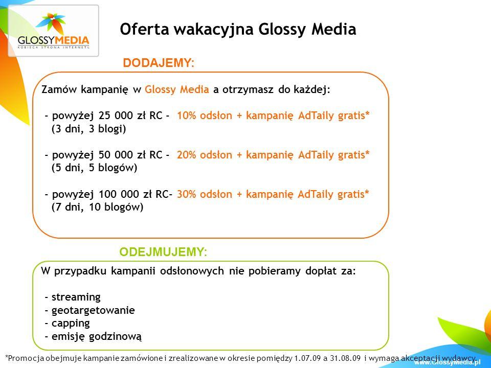 www.GlossyMedia.pl Oferta wakacyjna Glossy Media Zamów kampanię w Glossy Media a otrzymasz do każdej: - powyżej 25 000 zł RC - 10% odsłon + kampanię A