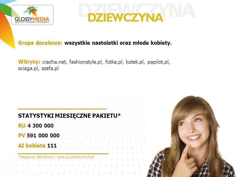 *Megapanel PBI/Gemius – dane za październik 2012 STATYSTYKI MIESIĘCZNE PAKIETU* RU 4 300 000 PV 591 000 000 AI kobieta 111 Grupa docelowa: wszystkie n