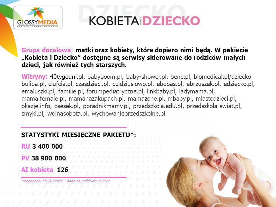 STATYSTYKI MIESIĘCZNE PAKIETU*: RU 3 400 000 PV 38 900 000 AI kobieta 126 Grupa docelowa: matki oraz kobiety, które dopiero nimi będą. W pakiecie Kobi