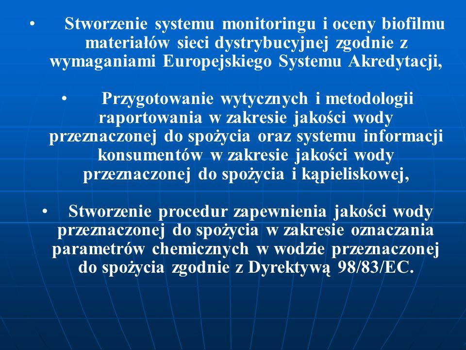 Stworzenie systemu monitoringu i oceny biofilmu materiałów sieci dystrybucyjnej zgodnie z wymaganiami Europejskiego Systemu Akredytacji, Przygotowanie