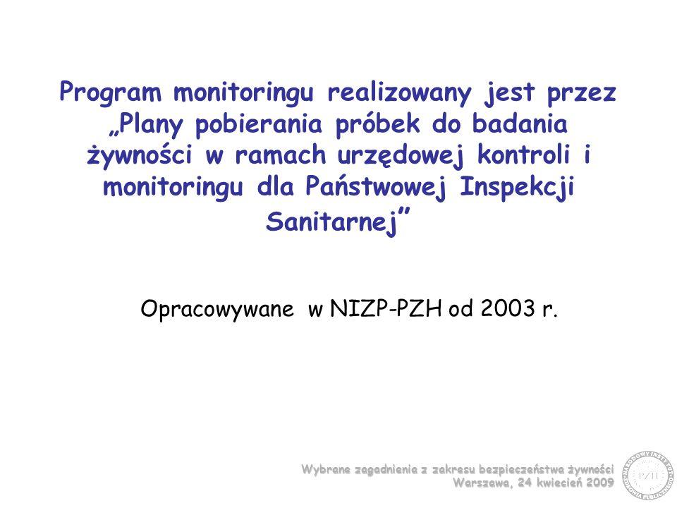 Wybrane zagadnienia z zakresu bezpieczeństwa żywności Warszawa, 24 kwiecień 2009 Podstawowe cele Ocena narażenia na zanieczyszczenia Kontrola skuteczności działań nadzorowych Kontrola skuteczności działań zapobiegawczych dokonywanych przez branżę żywnościową Dane do dyskusji nad ustanowieniem nowych /rewizji maksymalnych poziomów zanieczyszczenia