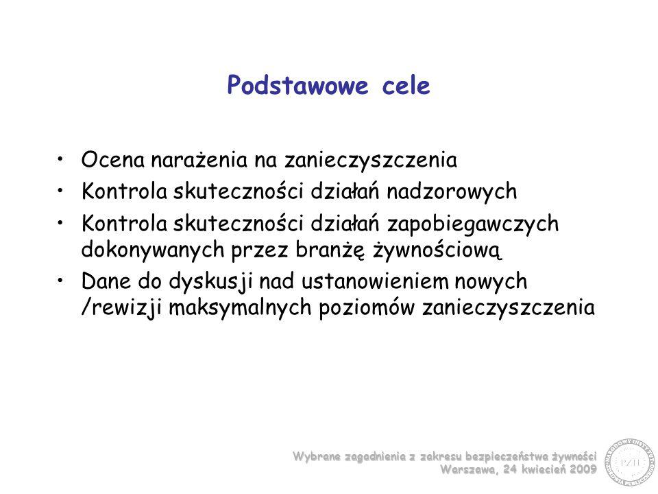 Wybrane zagadnienia z zakresu bezpieczeństwa żywności Warszawa, 24 kwiecień 2009 Plan pobierania próbek w ramach monitoringu i urzędowej kontroli na 2009 r.