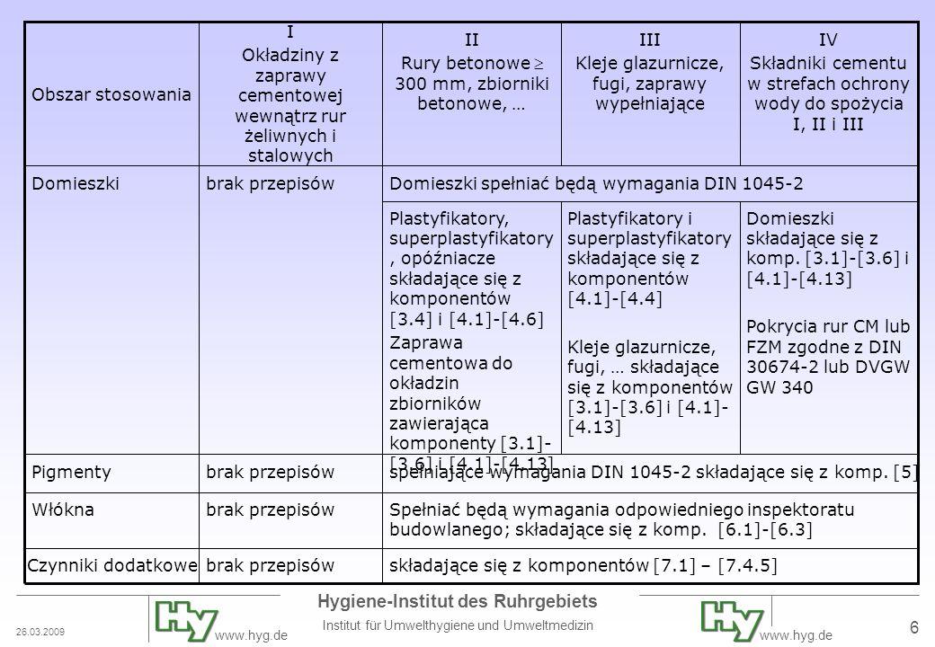 26.03.2009 Hygiene-Institut des Ruhrgebiets Institut für Umwelthygiene und Umweltmedizin www.hyg.de 7 Norma techniczna DVGW W 347 Test produktu (okładzina z zaprawy cementowej rury żeliwnej) Testowanie składników (bloki zaprawy)