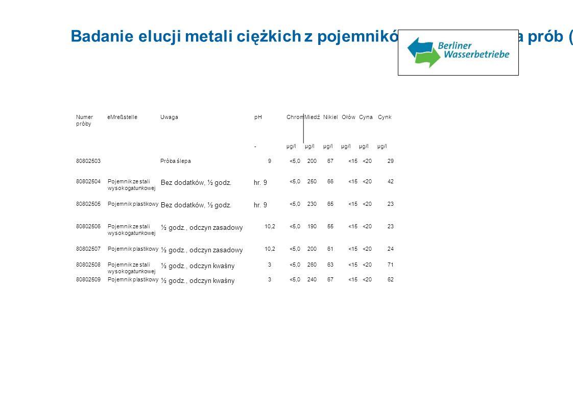 Badanie elucji metali ciężkich z pojemników do pobierania prób (ze stali wysokogatunkowej i plastiku) Numer próby eMreßstelleUwagapHChromMiedźNikielOł