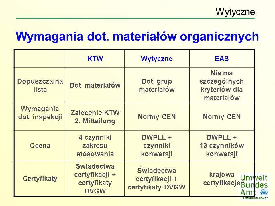 Wymagania dot. materiałów organicznych KTWWytyczneEAS Dopuszczalna lista Dot. materiałów Dot. grup materiałów Nie ma szczególnych kryteriów dla materi