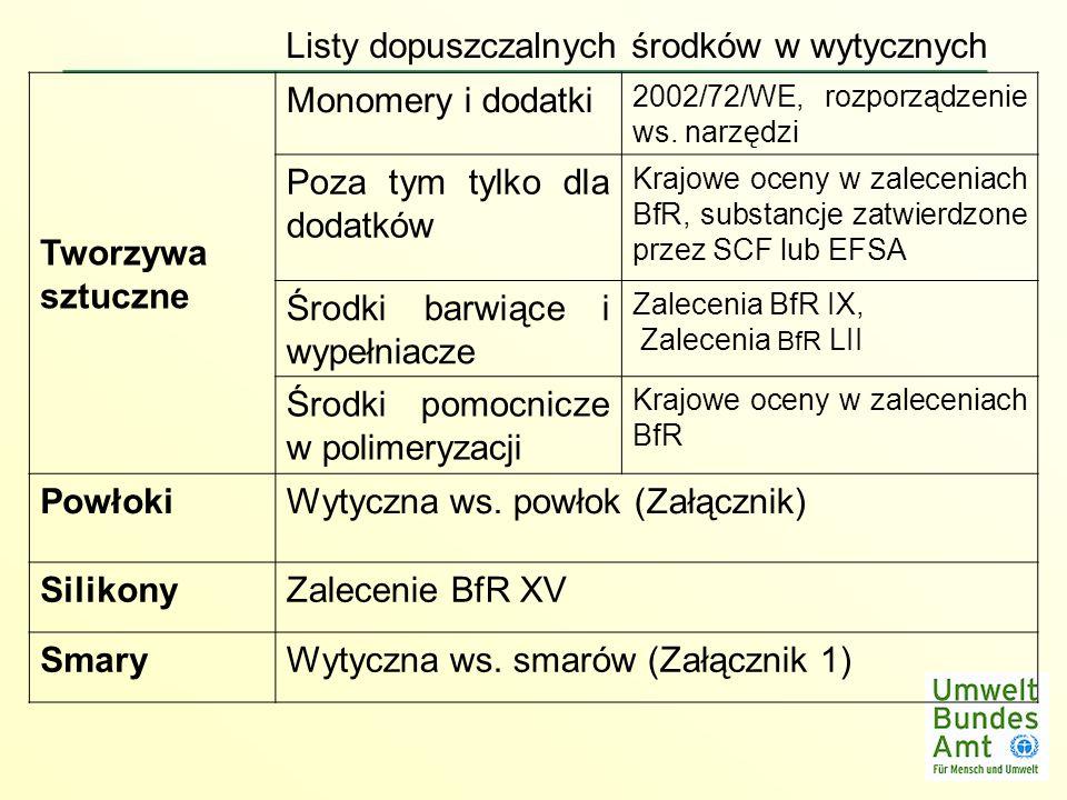 Tworzywa sztuczne Monomery i dodatki 2002/72/WE, rozporządzenie ws. narzędzi Poza tym tylko dla dodatków Krajowe oceny w zaleceniach BfR, substancje z