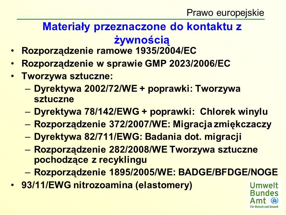Materiały przeznaczone do kontaktu z żywnością Rozporządzenie ramowe 1935/2004/EC Rozporządzenie w sprawie GMP 2023/2006/EC Tworzywa sztuczne: –Dyrekt