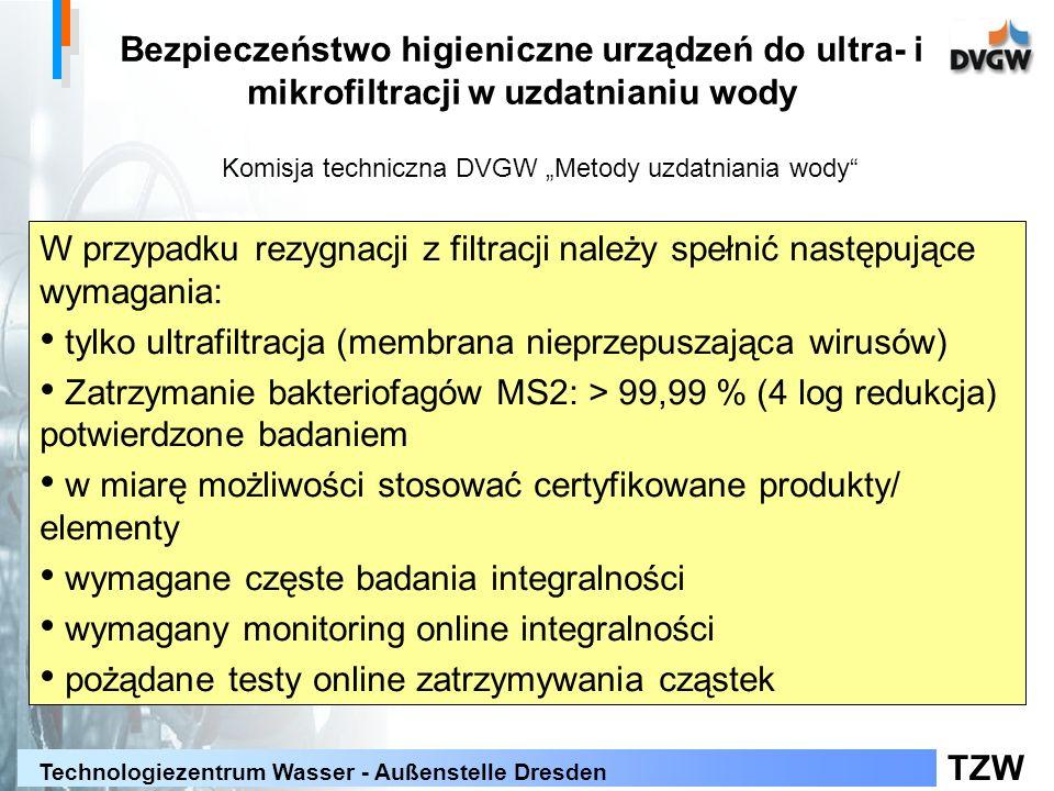 TZW Technologiezentrum Wasser - Außenstelle Dresden Bezpieczeństwo higieniczne urządzeń do ultra- i mikrofiltracji w uzdatnianiu wody W przypadku rezy