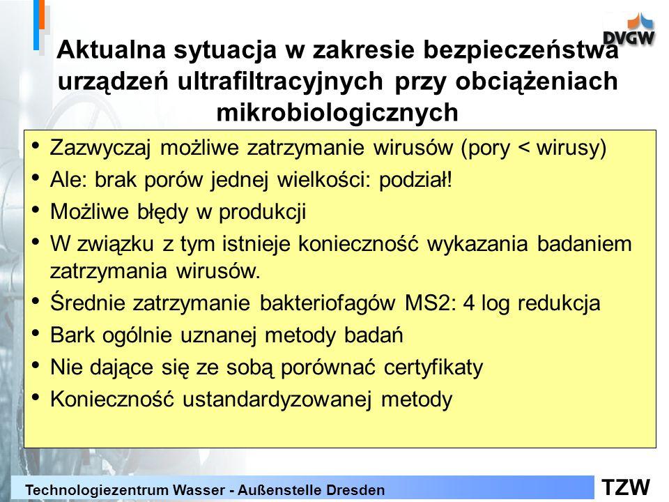 TZW Technologiezentrum Wasser - Außenstelle Dresden Zazwyczaj możliwe zatrzymanie wirusów (pory < wirusy) Ale: brak porów jednej wielkości: podział! M