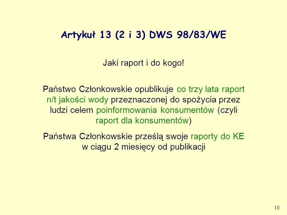 10 Artykuł 13 (2 i 3) DWS 98/83/WE Jaki raport i do kogo! Państwo Członkowskie opublikuje co trzy lata raport n/t jakości wody przeznaczonej do spożyc