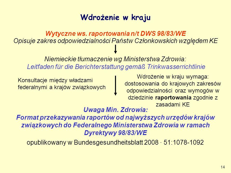 14 Wytyczne ws. raportowania n/t DWS 98/83/WE Konsultacje między władzami federalnymi a krajów związkowych Uwaga Min. Zdrowia: Format przekazywania ra
