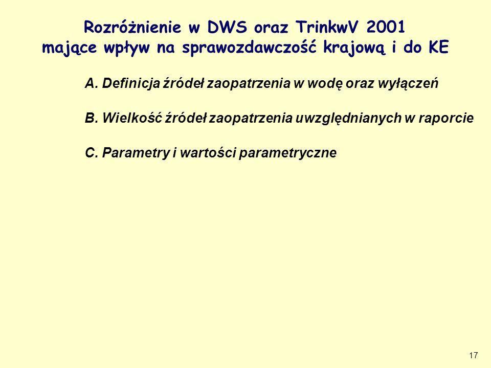 17 Rozróżnienie w DWS oraz TrinkwV 2001 mające wpływ na sprawozdawczość krajową i do KE A. Definicja źródeł zaopatrzenia w wodę oraz wyłączeń B. Wielk