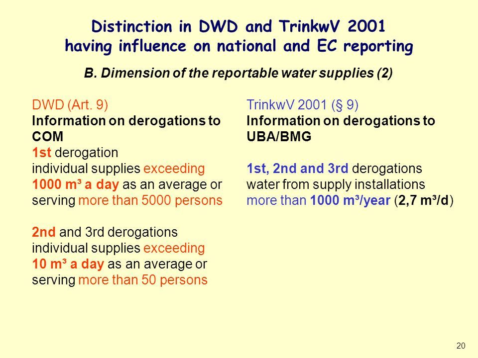 20 Distinction in DWD and TrinkwV 2001 having influence on national and EC reporting DWD (Art. 9) Information on derogations to COM 1st derogation ind