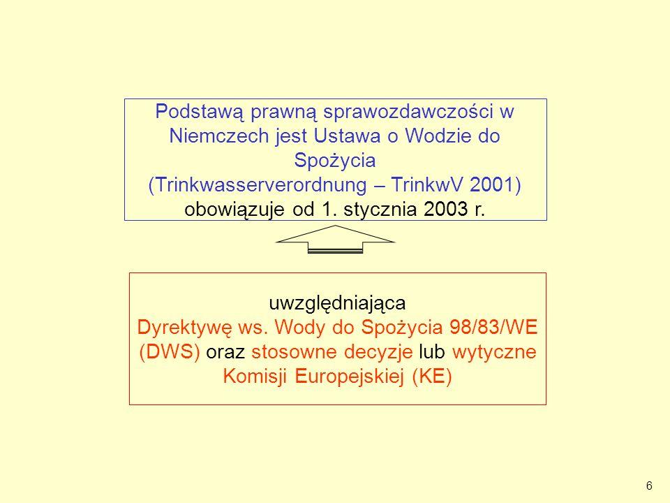 17 Rozróżnienie w DWS oraz TrinkwV 2001 mające wpływ na sprawozdawczość krajową i do KE A.