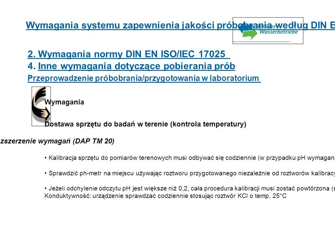 Wymagania systemu zapewnienia jakości próbobrania według DIN EN ISO 17025 2. Wymagania normy DIN EN ISO/IEC 17025 4. Inne wymagania dotyczące pobieran