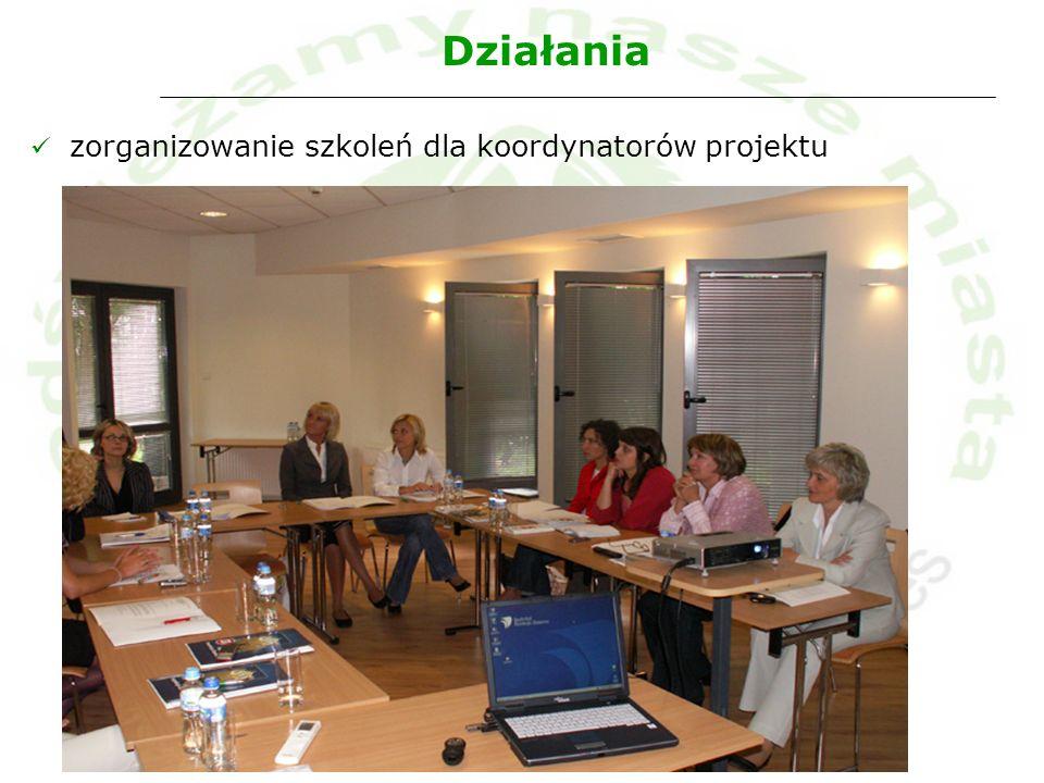 Działania zorganizowanie szkoleń dla koordynatorów projektu