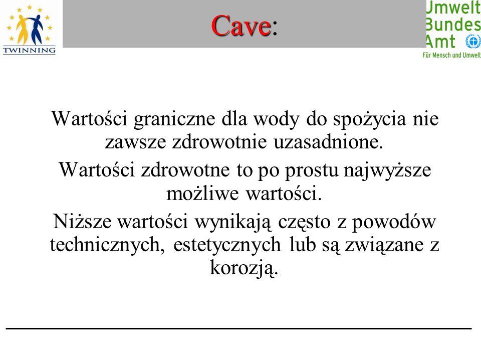Cave Cave: Wartości graniczne dla wody do spożycia nie zawsze zdrowotnie uzasadnione.