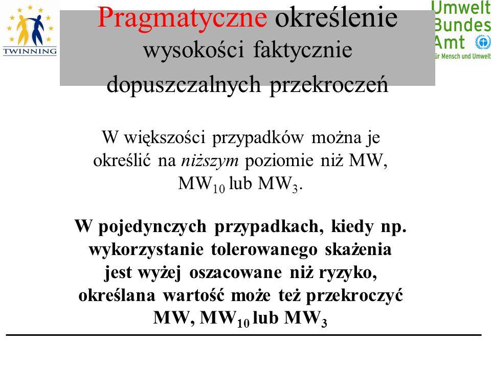 Pragmatyczne określenie wysokości faktycznie dopuszczalnych przekroczeń W większości przypadków można je określić na niższym poziomie niż MW, MW 10 lub MW 3.