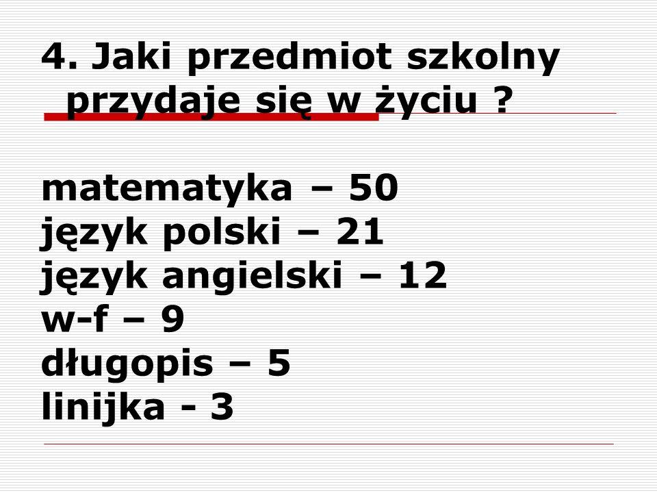 4. Jaki przedmiot szkolny przydaje się w życiu ? matematyka – 50 język polski – 21 język angielski – 12 w-f – 9 długopis – 5 linijka - 3