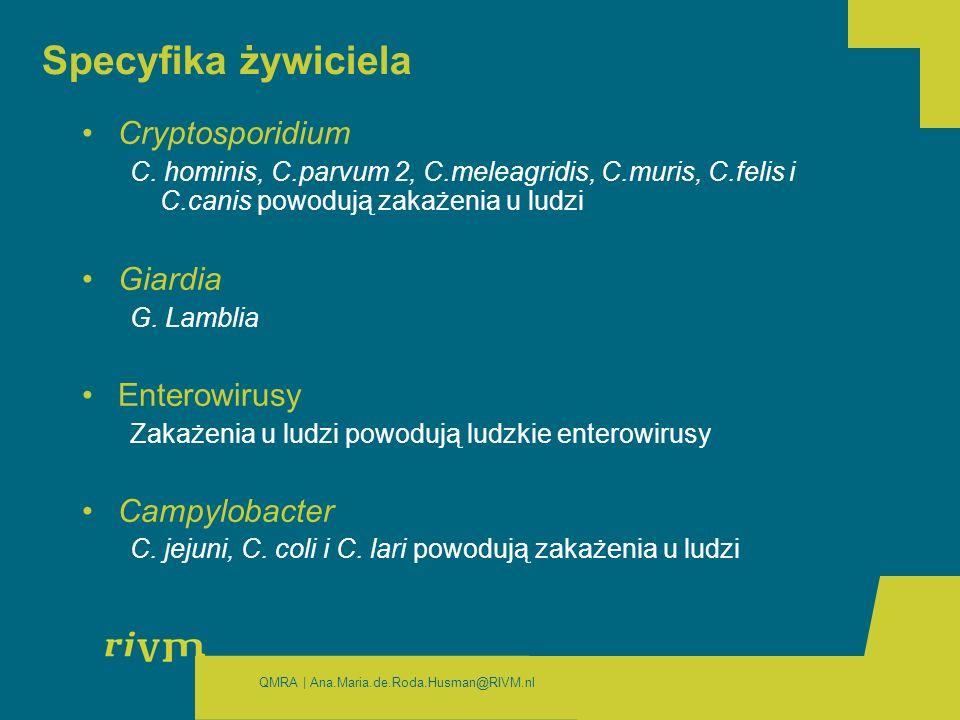 QMRA | Ana.Maria.de.Roda.Husman@RIVM.nl Specyfika żywiciela Cryptosporidium C.