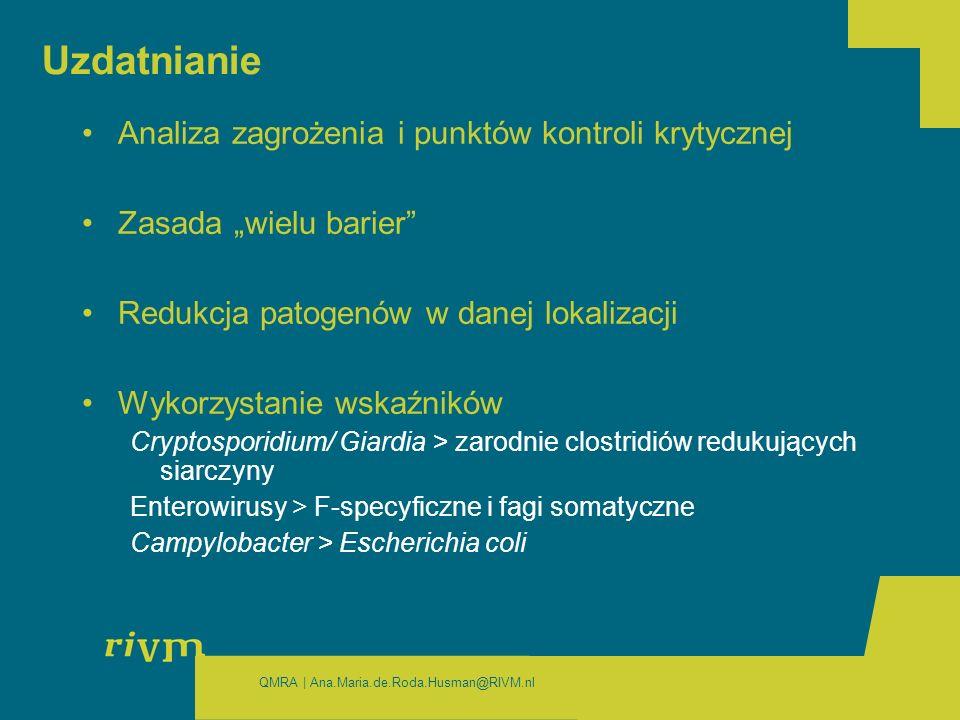 QMRA | Ana.Maria.de.Roda.Husman@RIVM.nl Uzdatnianie Analiza zagrożenia i punktów kontroli krytycznej Zasada wielu barier Redukcja patogenów w danej lokalizacji Wykorzystanie wskaźników Cryptosporidium/ Giardia > zarodnie clostridiów redukujących siarczyny Enterowirusy > F-specyficzne i fagi somatyczne Campylobacter > Escherichia coli