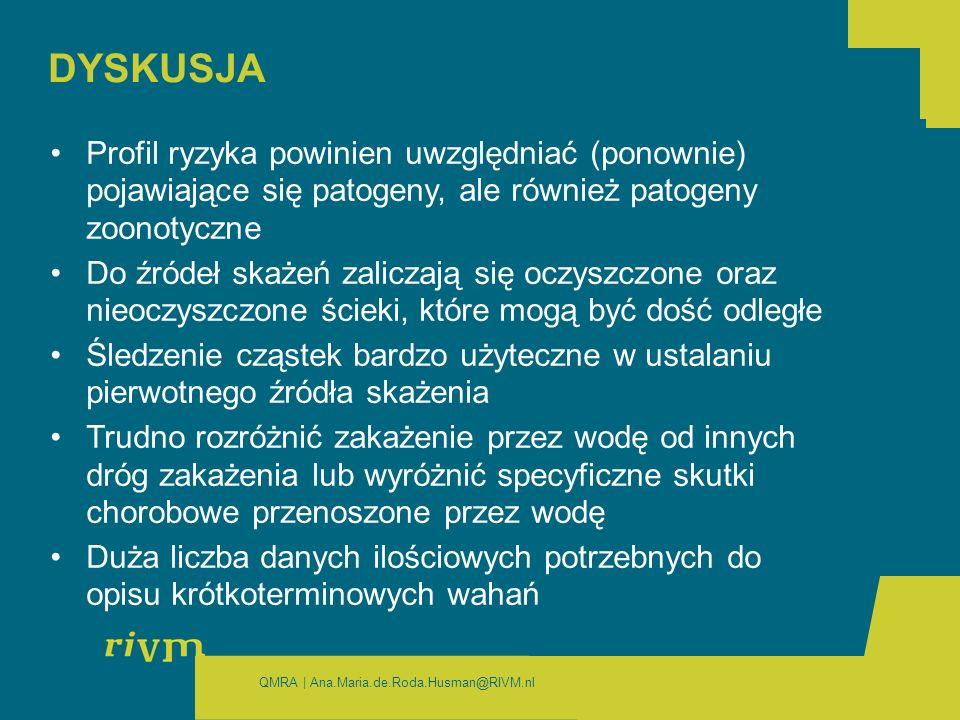 QMRA | Ana.Maria.de.Roda.Husman@RIVM.nl DYSKUSJA Profil ryzyka powinien uwzględniać (ponownie) pojawiające się patogeny, ale również patogeny zoonotyczne Do źródeł skażeń zaliczają się oczyszczone oraz nieoczyszczone ścieki, które mogą być dość odległe Śledzenie cząstek bardzo użyteczne w ustalaniu pierwotnego źródła skażenia Trudno rozróżnić zakażenie przez wodę od innych dróg zakażenia lub wyróżnić specyficzne skutki chorobowe przenoszone przez wodę Duża liczba danych ilościowych potrzebnych do opisu krótkoterminowych wahań
