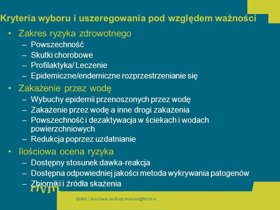 QMRA | Ana.Maria.de.Roda.Husman@RIVM.nl Kryteria wyboru i uszeregowania pod względem ważności Zakres ryzyka zdrowotnego –Powszechność –Skutki chorobowe –Profilaktyka/ Leczenie –Epidemiczne/endemiczne rozprzestrzenianie się Zakażenie przez wodę –Wybuchy epidemii przenoszonych przez wodę –Zakażenie przez wodę a inne drogi zakażenia –Powszechność i dezaktywacja w ściekach i wodach powierzchniowych –Redukcja poprzez uzdatnianie Ilościowa ocena ryzyka –Dostępny stosunek dawka-reakcja –Dostępna odpowiedniej jakości metoda wykrywania patogenów –Zbiorniki i źródła skażenia