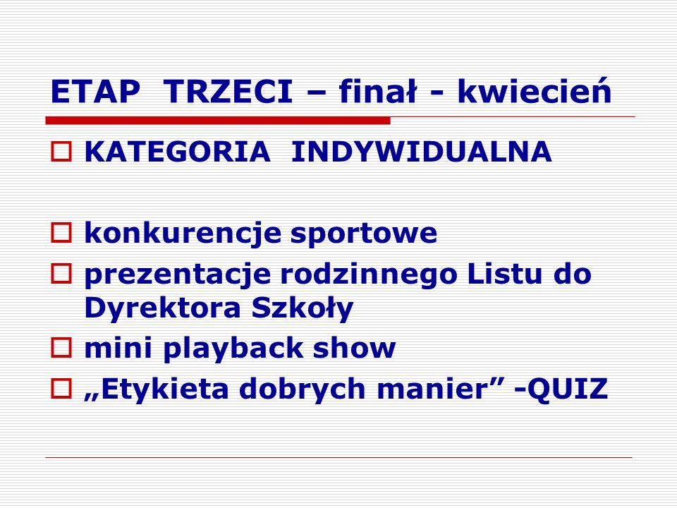 ETAP TRZECI – finał - kwiecień KATEGORIA INDYWIDUALNA konkurencje sportowe prezentacje rodzinnego Listu do Dyrektora Szkoły mini playback show Etykieta dobrych manier -QUIZ