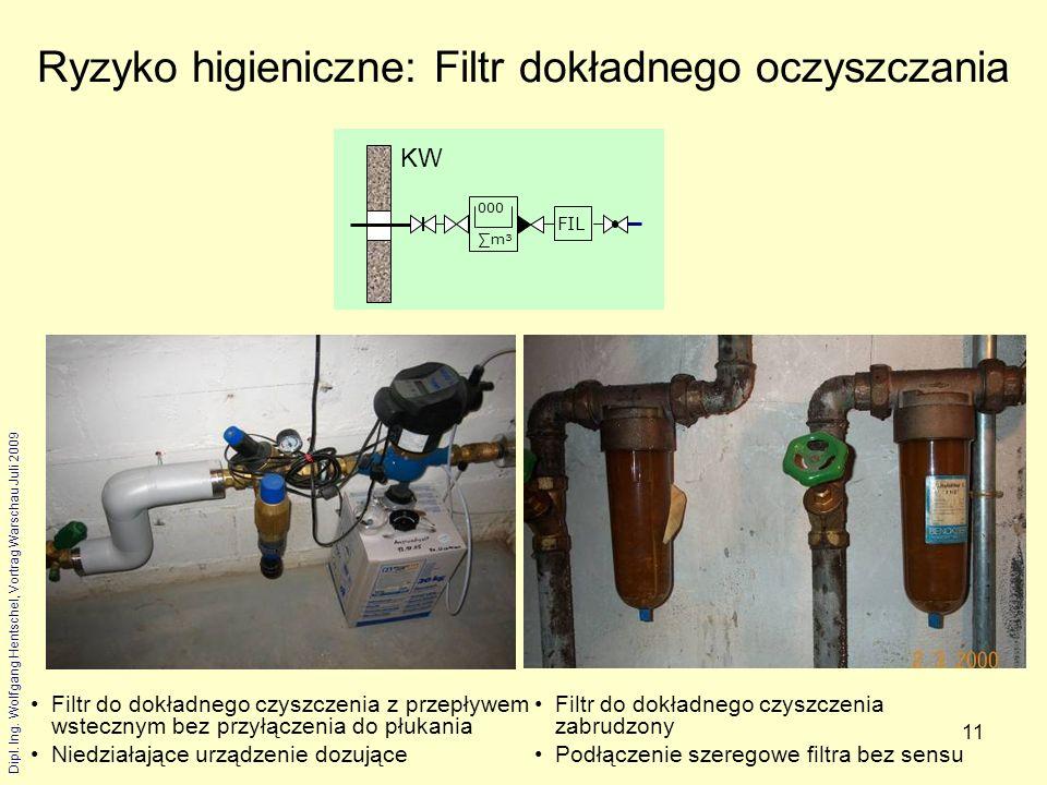 Dipl. Ing. Wolfgang Hentschel, Vortrag Warschau Juli 2009 11 Ryzyko higieniczne: Filtr dokładnego oczyszczania Filtr do dokładnego czyszczenia z przep