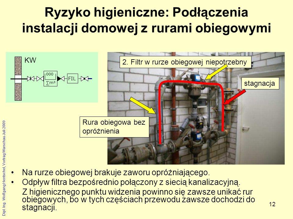 Dipl. Ing. Wolfgang Hentschel, Vortrag Warschau Juli 2009 12 Ryzyko higieniczne: Podłączenia instalacji domowej z rurami obiegowymi Na rurze obiegowej