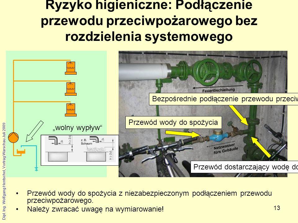Dipl. Ing. Wolfgang Hentschel, Vortrag Warschau Juli 2009 13 Ryzyko higieniczne: Podłączenie przewodu przeciwpożarowego bez rozdzielenia systemowego P