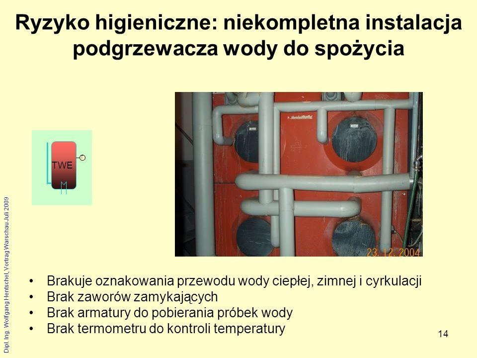Dipl. Ing. Wolfgang Hentschel, Vortrag Warschau Juli 2009 14 Ryzyko higieniczne: niekompletna instalacja podgrzewacza wody do spożycia Brakuje oznakow