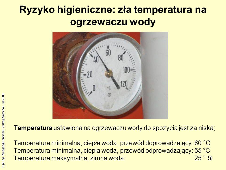 Dipl. Ing. Wolfgang Hentschel, Vortrag Warschau Juli 2009 15 Ryzyko higieniczne: zła temperatura na ogrzewaczu wody Temperatura ustawiona na ogrzewacz