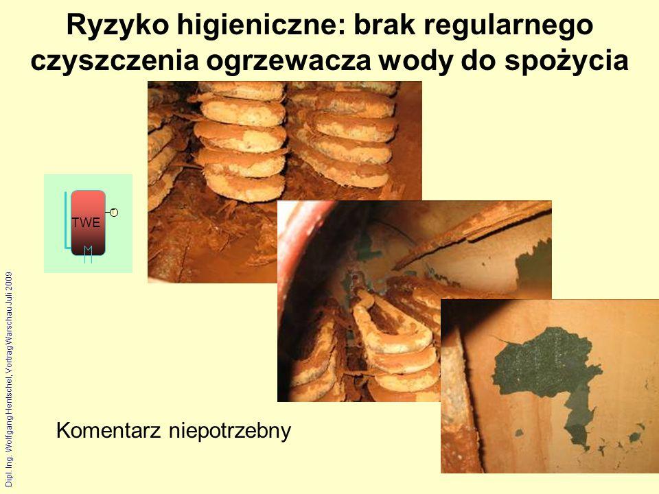 Dipl. Ing. Wolfgang Hentschel, Vortrag Warschau Juli 2009 17 Komentarz niepotrzebny Ryzyko higieniczne: brak regularnego czyszczenia ogrzewacza wody d