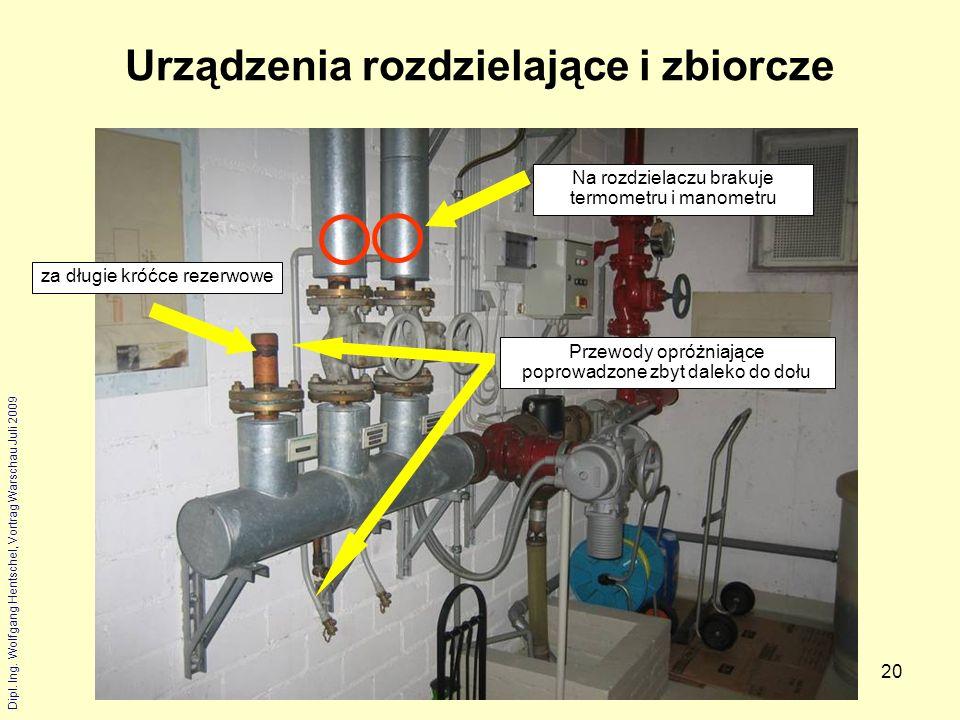Dipl. Ing. Wolfgang Hentschel, Vortrag Warschau Juli 2009 20 Urządzenia rozdzielające i zbiorcze za długie króćce rezerwowe Przewody opróżniające popr