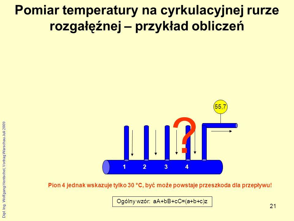 Dipl. Ing. Wolfgang Hentschel, Vortrag Warschau Juli 2009 21 Pomiar temperatury na cyrkulacyjnej rurze rozgałęźnej – przykład obliczeń 60°C 30°C 10 ml