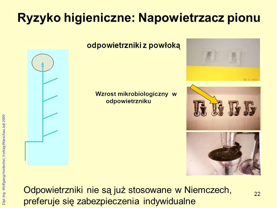 Dipl. Ing. Wolfgang Hentschel, Vortrag Warschau Juli 2009 22 Ryzyko higieniczne: Napowietrzacz pionu odpowietrzniki z powłoką Wzrost mikrobiologiczny