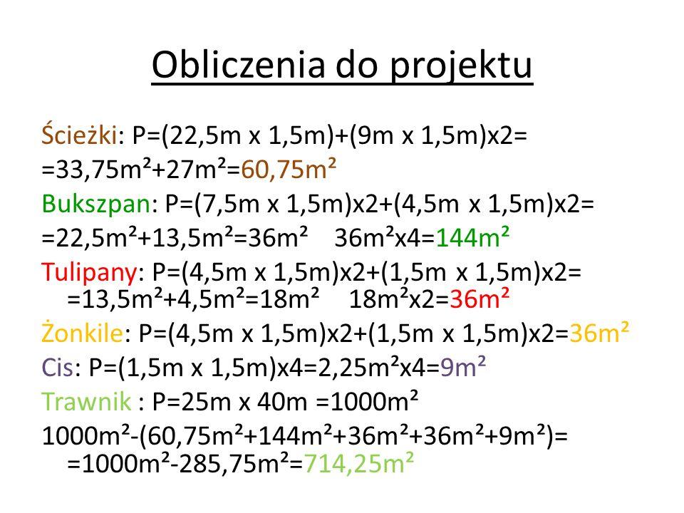 Obliczenia do projektu Ścieżki: P=(22,5m x 1,5m)+(9m x 1,5m)x2= =33,75m²+27m²=60,75m² Bukszpan: P=(7,5m x 1,5m)x2+(4,5m x 1,5m)x2= =22,5m²+13,5m²=36m² 36m²x4=144m² Tulipany: P=(4,5m x 1,5m)x2+(1,5m x 1,5m)x2= =13,5m²+4,5m²=18m² 18m²x2=36m² Żonkile: P=(4,5m x 1,5m)x2+(1,5m x 1,5m)x2=36m² Cis: P=(1,5m x 1,5m)x4=2,25m²x4=9m² Trawnik : P=25m x 40m =1000m² 1000m²-(60,75m²+144m²+36m²+36m²+9m²)= =1000m²-285,75m²=714,25m²