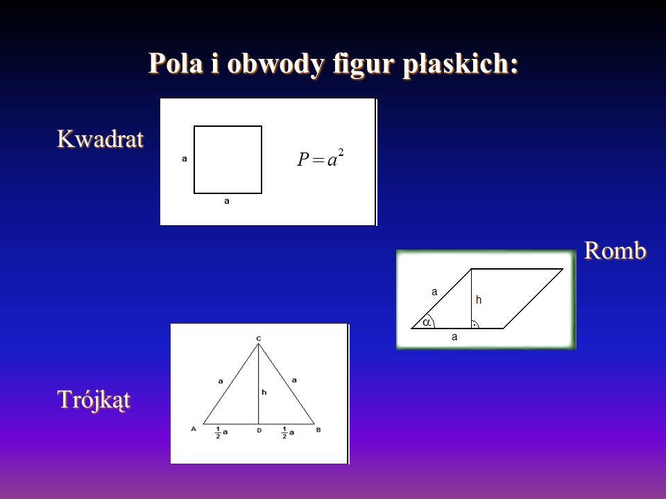 Pola i obwody figur płaskich: KwadratRombTrójkąt