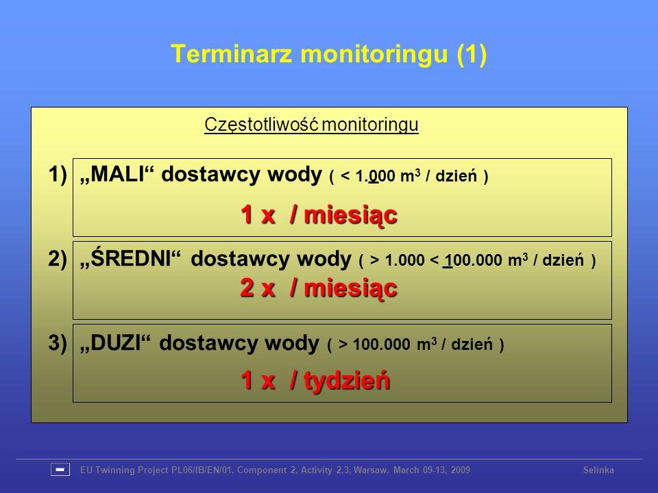 Terminarz monitoringu (1) Częstotliwość monitoringu 3) DUZI dostawcy wody ( > 100.000 m 3 / dzień ) 1) MALI dostawcy wody ( < 1.000 m 3 / dzień ) 1 x
