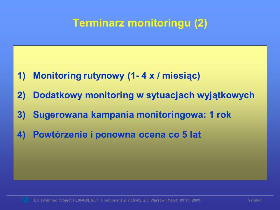Terminarz monitoringu (2) 1) Monitoring rutynowy (1- 4 x / miesiąc) 2) Dodatkowy monitoring w sytuacjach wyjątkowych 3) Sugerowana kampania monitoring