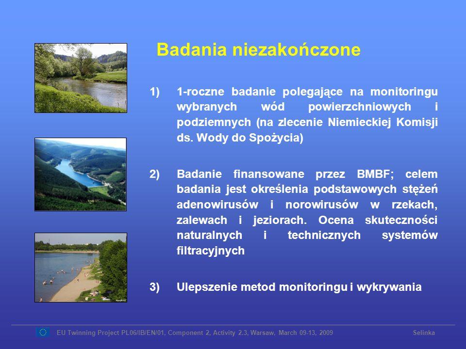 Badania niezakończone 1)1-roczne badanie polegające na monitoringu wybranych wód powierzchniowych i podziemnych (na zlecenie Niemieckiej Komisji ds. W