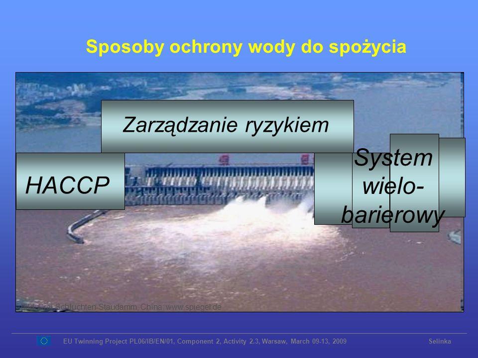 Terminarz monitoringu (1) Częstotliwość monitoringu 3) DUZI dostawcy wody ( > 100.000 m 3 / dzień ) 1) MALI dostawcy wody ( < 1.000 m 3 / dzień ) 1 x / miesiąc 2 x / miesiąc 1 x / tydzień EU Twinning Project PL06/IB/EN/01, Component 2, Activity 2.3, Warsaw, March 09-13, 2009 Selinka 2) ŚREDNI dostawcy wody ( > 1.000 < 100.000 m 3 / dzień )