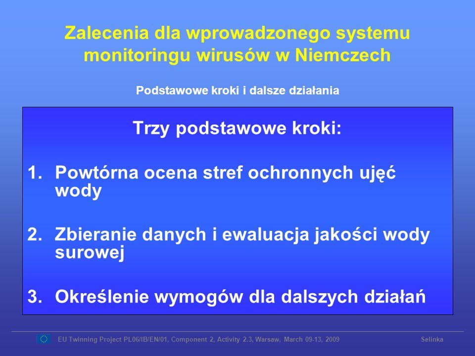 Zalecenia dla wprowadzonego systemu monitoringu wirusów w Niemczech Trzy podstawowe kroki: 1.Powtórna ocena stref ochronnych ujęć wody 2.Zbieranie dan