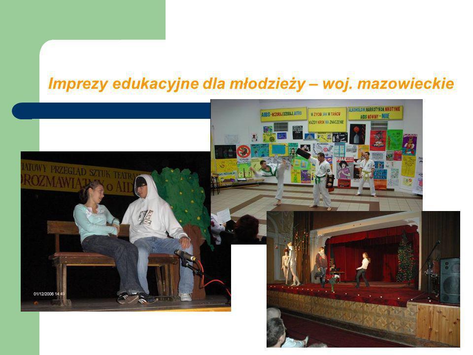 Imprezy edukacyjne dla młodzieży – woj. mazowieckie