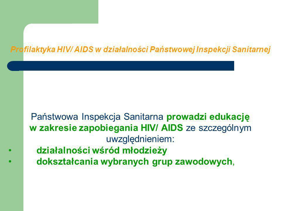 Profilaktyka HIV/ AIDS w działalności Państwowej Inspekcji Sanitarnej Wybrane działania realizowane przez: 16 Wojewódzkich Stacji Sanitarno - Epidemiologicznych 318 Powiatowych Stacji Sanitarno - Epidemiologicznych
