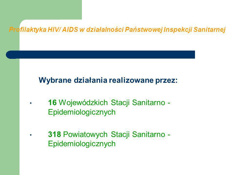 Profilaktyka HIV/ AIDS w działalności Państwowej Inspekcji Sanitarnej Wybrane działania realizowane przez: 16 Wojewódzkich Stacji Sanitarno - Epidemio